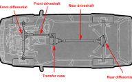 Jeep 4 Wheel Drive 22 Widescreen Car Wallpaper