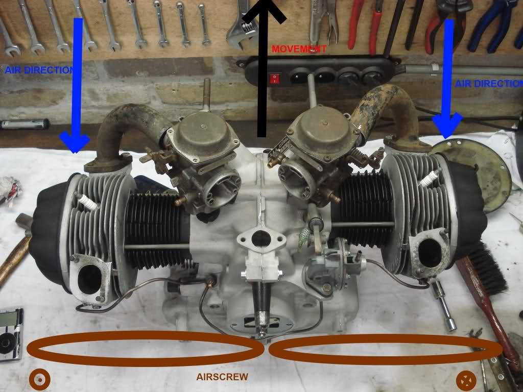 citroen 2cv engine specs