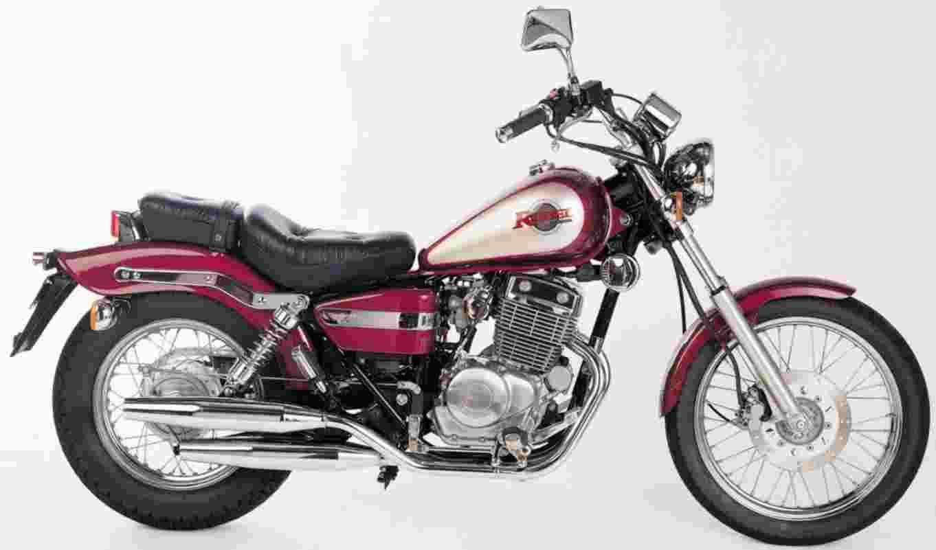 Honda Motorcycles 8 High Resolution Car Wallpaper