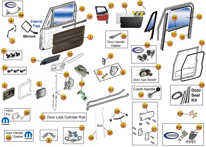 Jeep Wrangler Parts 22 High Resolution Car Wallpaper