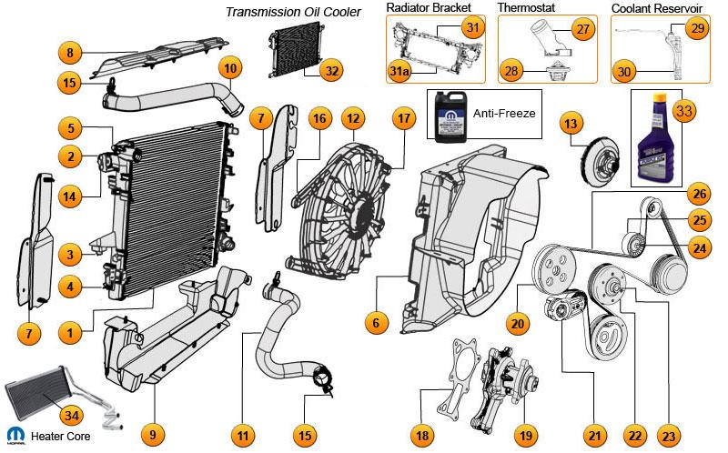 Jeep Wrangler Parts 35 Wide Car Wallpaper